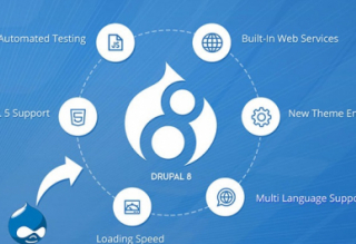 Upgrading to Drupal 8