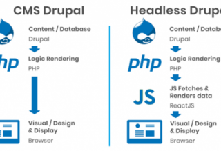 What is headless Drupal & why the hype